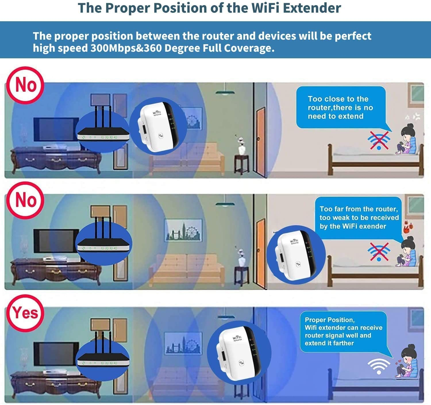 Computers & Accessories Repeaters gaixample.org Wifi Extender ...