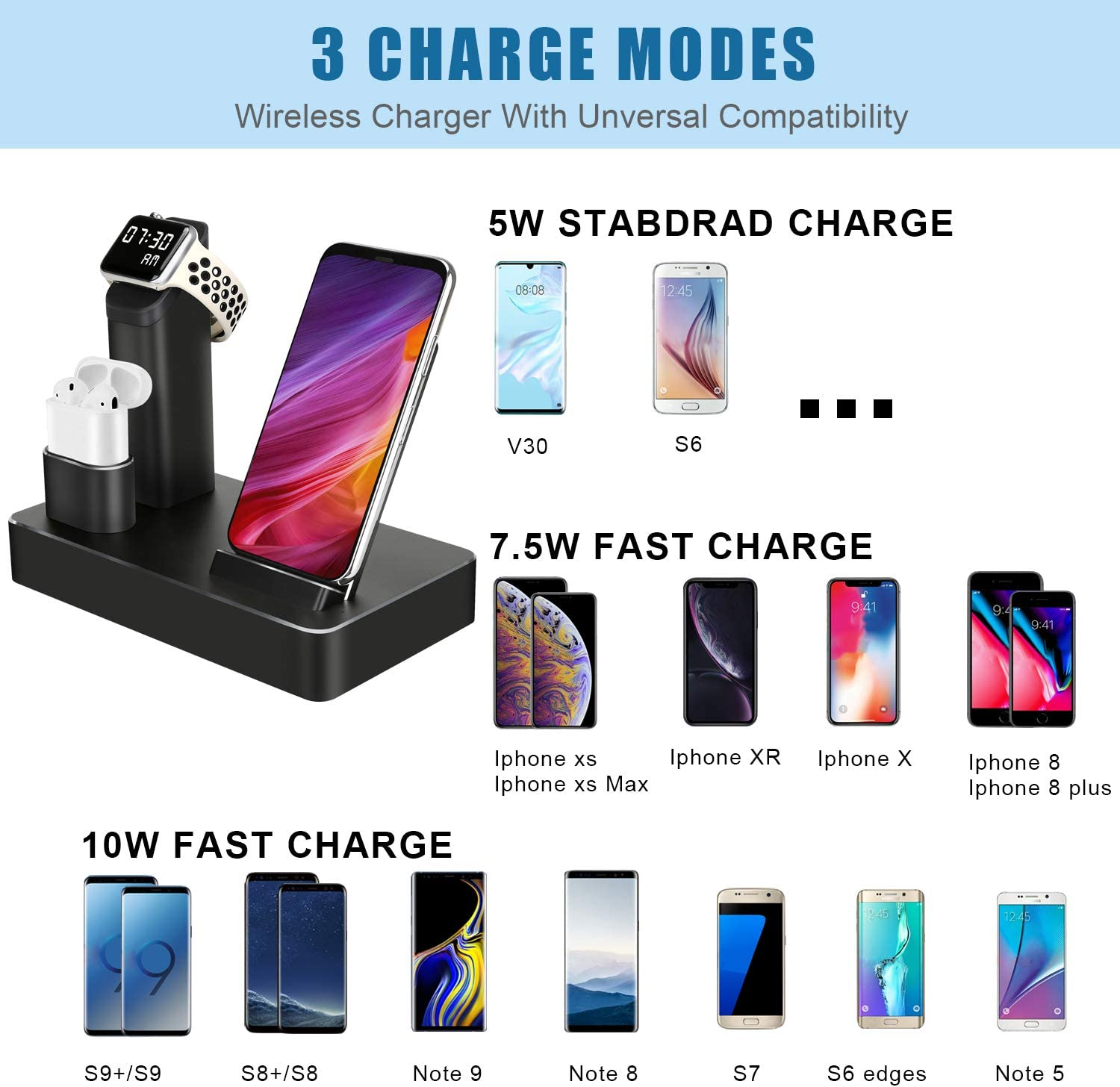 Wireless Charger.6 in 1 Aluminum Alloy 80W 14A 5-Port USB Built-in Adapter GUANCHI Wireless Charging Station Dock for Apple Airpods iWatch 5//4//3//2//1 iPhone 11 Pro Max Xs Max//XR//XS//X//8//8Plus-Black