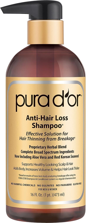 shampoo efectivos para la caida del cabello
