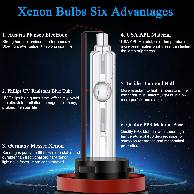 DZG H11 H8 H9 HID Xenon Bulbs Headlight Replacement Kit 35w Lamp 6000K White Car 2 Pieces