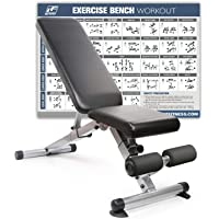 RitFit Adjustable/Foldable Utility Bench for Home Gym, Weightlifting and Strength Training - Bonus Laminated Poster with 36 Total Body Exercises