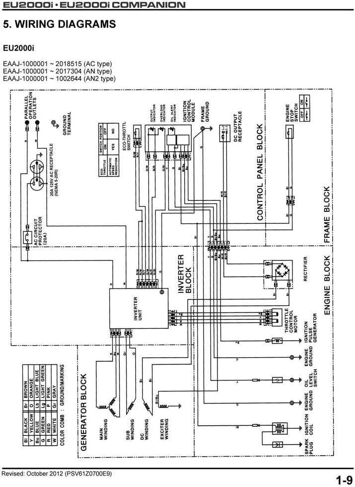 Honda Eu2000 Generator Wire Diagram - Wiring Database Rotation wet-depart -  wet-depart.ciaodiscotecaitaliana.it | Hw 2000i Inverter Wiring Diagram |  | wet-depart.ciaodiscotecaitaliana.it