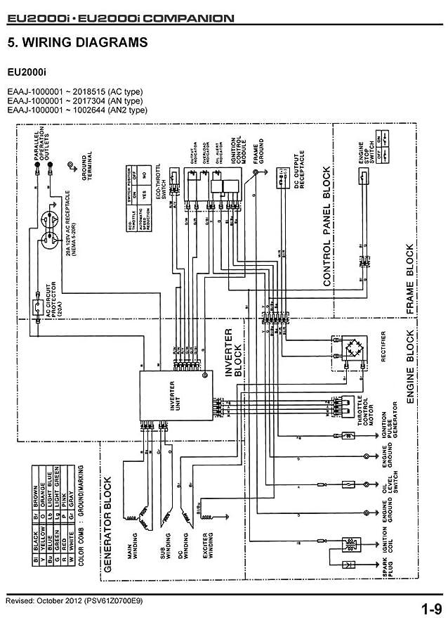 Eu2000i Carburetor Diagram Electrical Wiring Diagrams