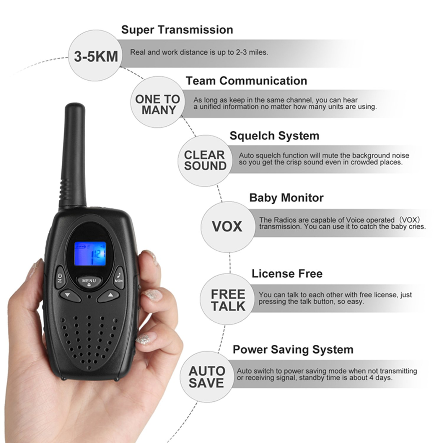 Walkie Talkies for Adults, Topsung M880 FRS Two Way Radio Long Range with VOX Belt Clip/Hand Held Walky Talky with 22 Channel 3 Mile for Family Home Cruise Ship Camping Hiking (Black 2 in 1) by Topsung (Image #7)