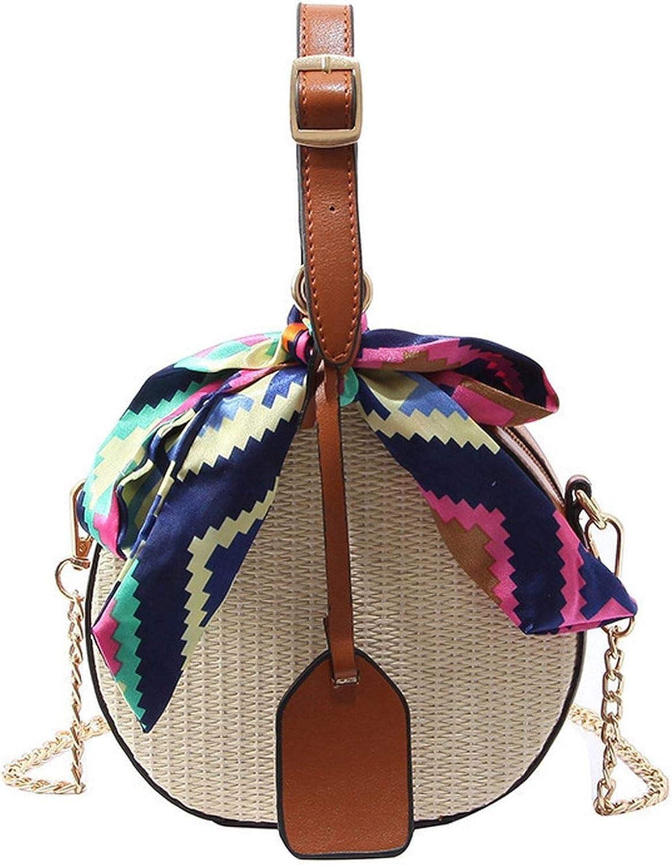 Summer Crossbody Bags...