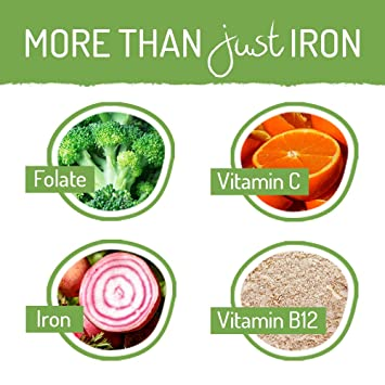 Iron Foods That Give You Daily Iron  Healthy Eating for Kids  Childrens Diet amp Nutrition Books