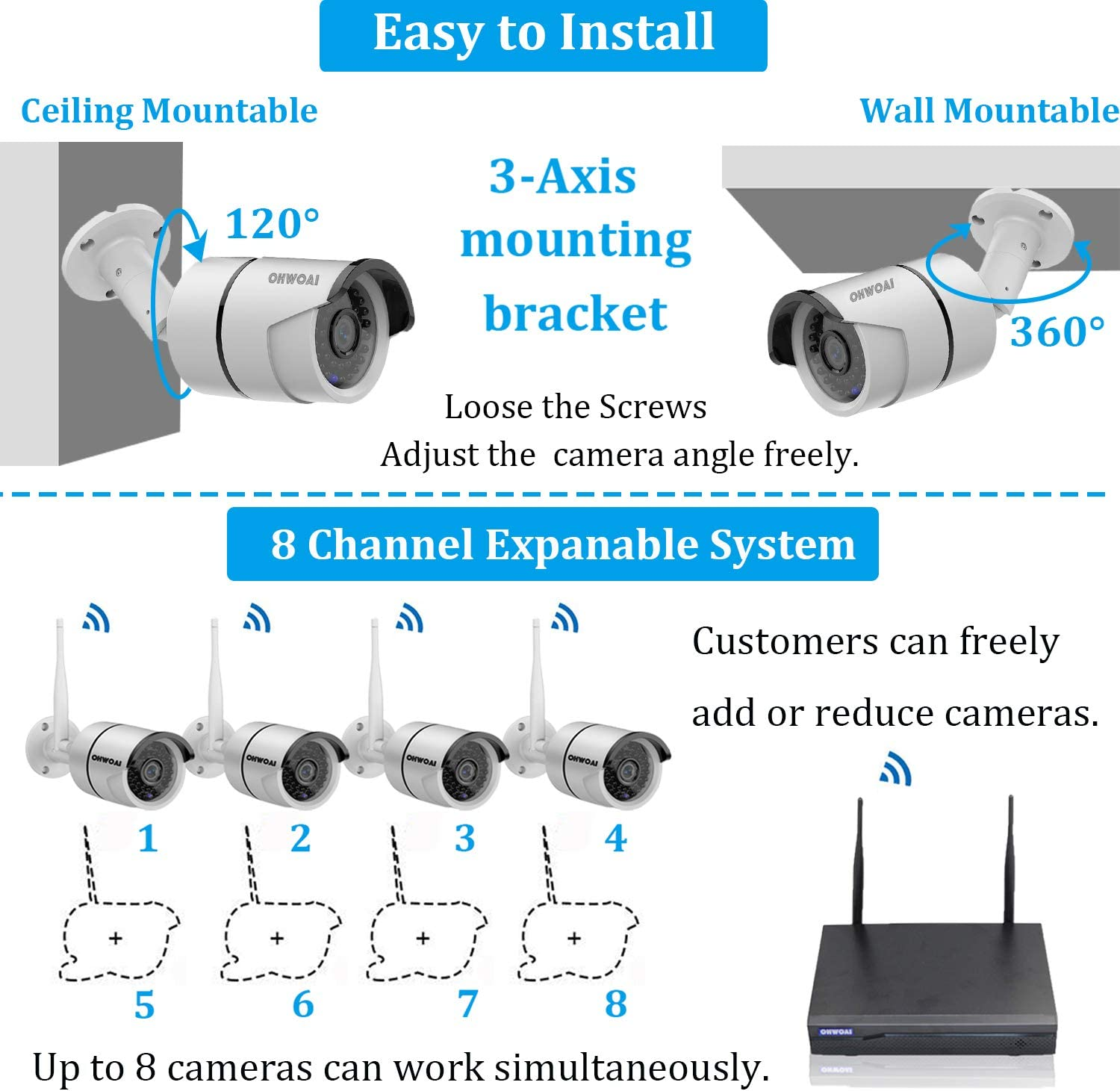 2019 New 8CH Expandable OHWOAI Security Camera System Wireless, 8CH 1080P NVR, 4Pcs 960P HD Outdoor Indoor IP Cameras,Home CCTV Surveillance System No Hard Drive Waterproof,Remote Access,Plug Play,