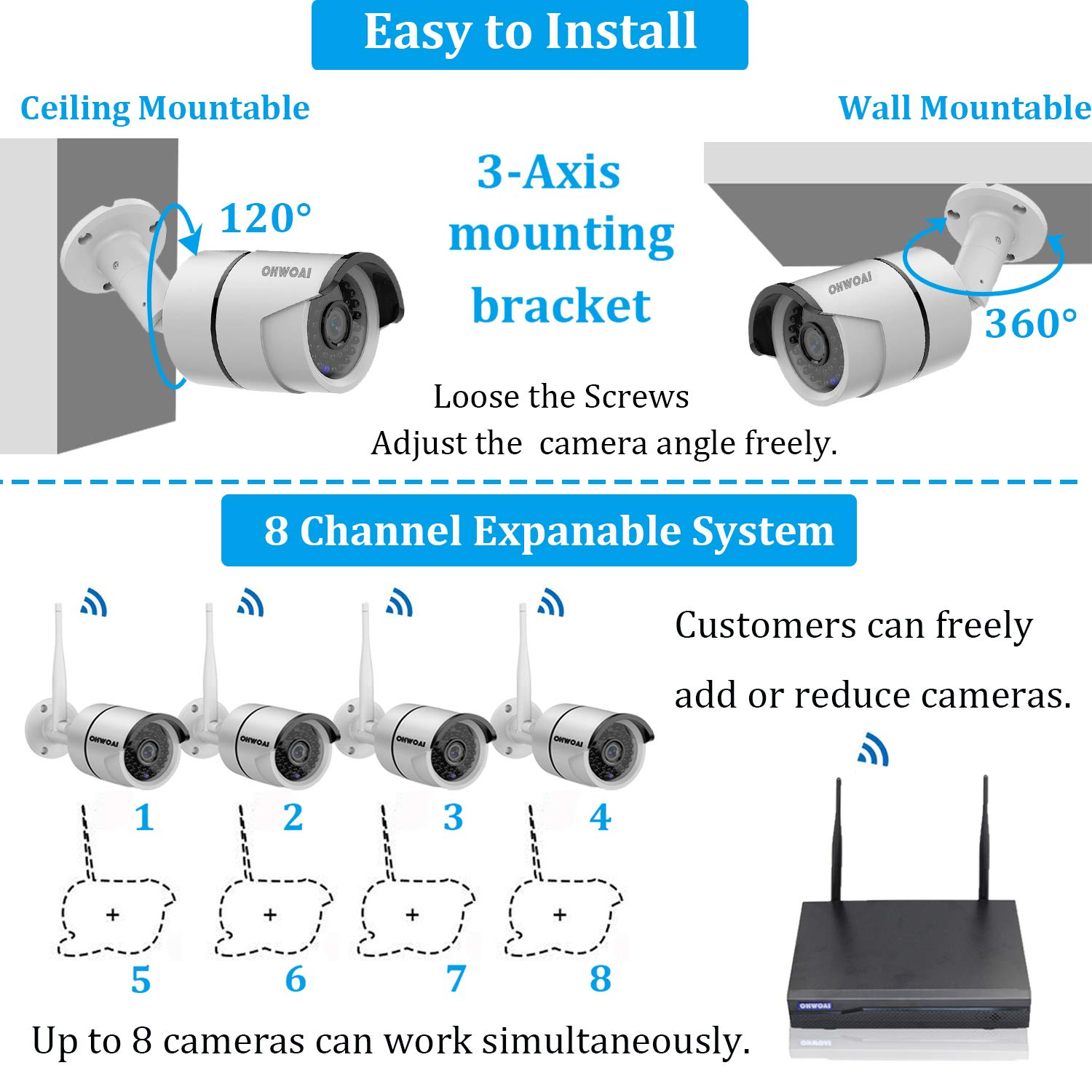 2019 Newest OHWOAI Security Camera System Wireless, 8CH 1080P NVR,8Pcs 960P HD Outdoor Indoor IP Cameras,Home CCTV Surveillance System No Hard Drive Weatherproof,Remote Access,Plug Play,Night Vision