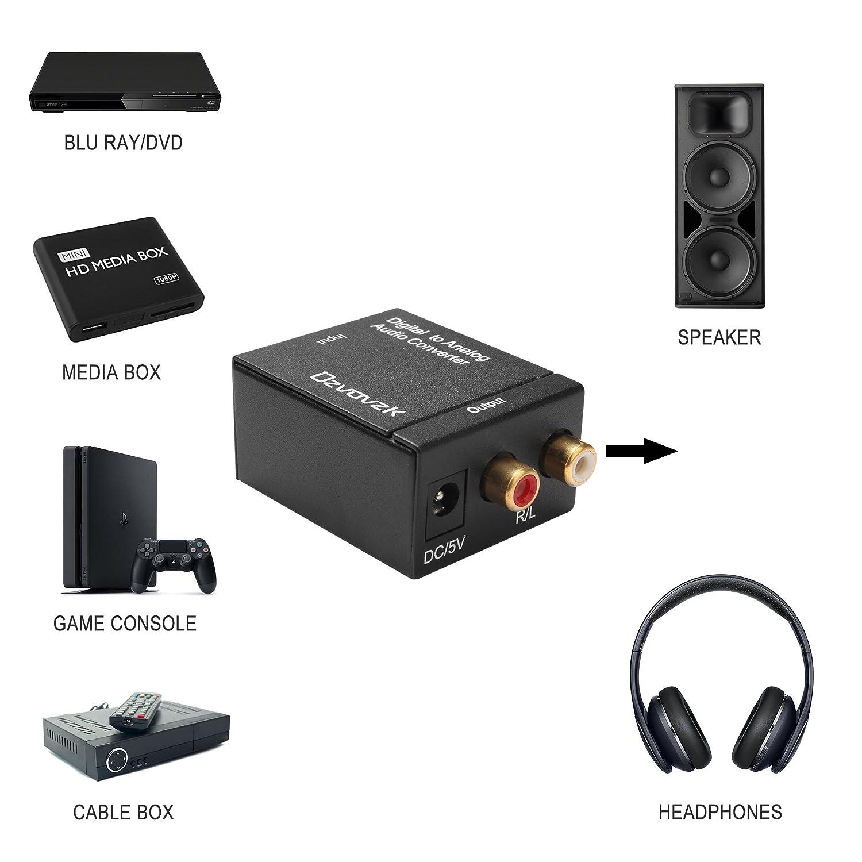 Ozvavzk Convertidor de Audio Digital a Analágico Coaxial Óptico Toslink Señal a Adaptador de Audio Analágico R/L(RCA), DAC de Audio Digital para HDTV Blu ...