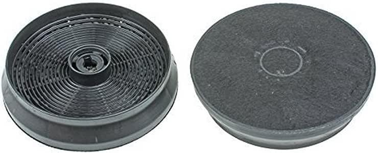 2 juego de grasa para campana extractora gris de filtros para mascarilla Belling 900CGH 444448744 700CGH: Amazon.es: Hogar