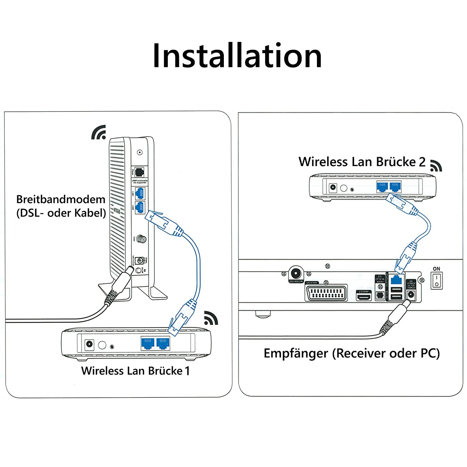 Wlan Modul Passend Fr Sky Receiver Und Smart Tv Wireless Lan Diagram Computer Zubehr