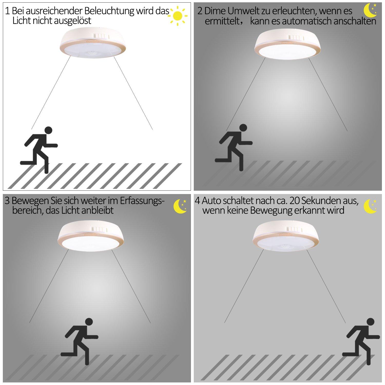 Niedlich Zwei Licht Schaltet Ein Licht Fotos - Verdrahtungsideen ...
