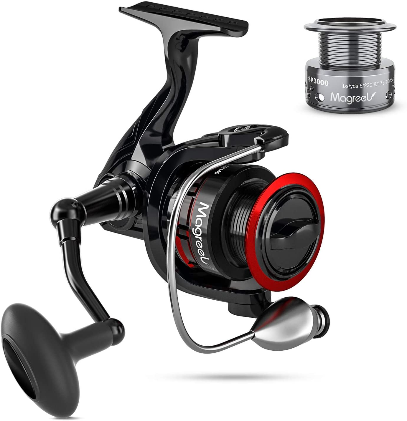 fishing reel reviews