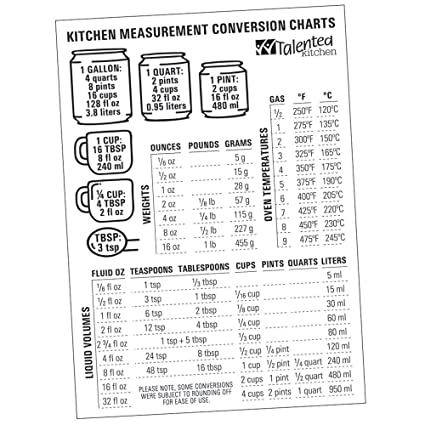graphic regarding Kitchen Conversion Chart Printable identify Magnetic Kitchen area Conversion Charts as a result of Gifted Kitchen area. Magnet Dimension 7\