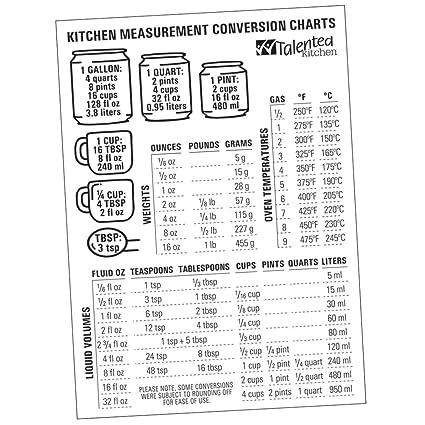 graphic regarding Kitchen Conversion Chart Printable identify Magnetic Kitchen area Conversion Charts as a result of Gifted Kitchen area. Magnet Dimension 7\