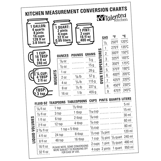 Amazon Magnetic Kitchen Conversion Charts By Talented Kitchen