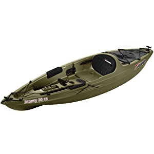 Best fishing kayak under 500 reviews 2018 top models for Fishing kayak under 500