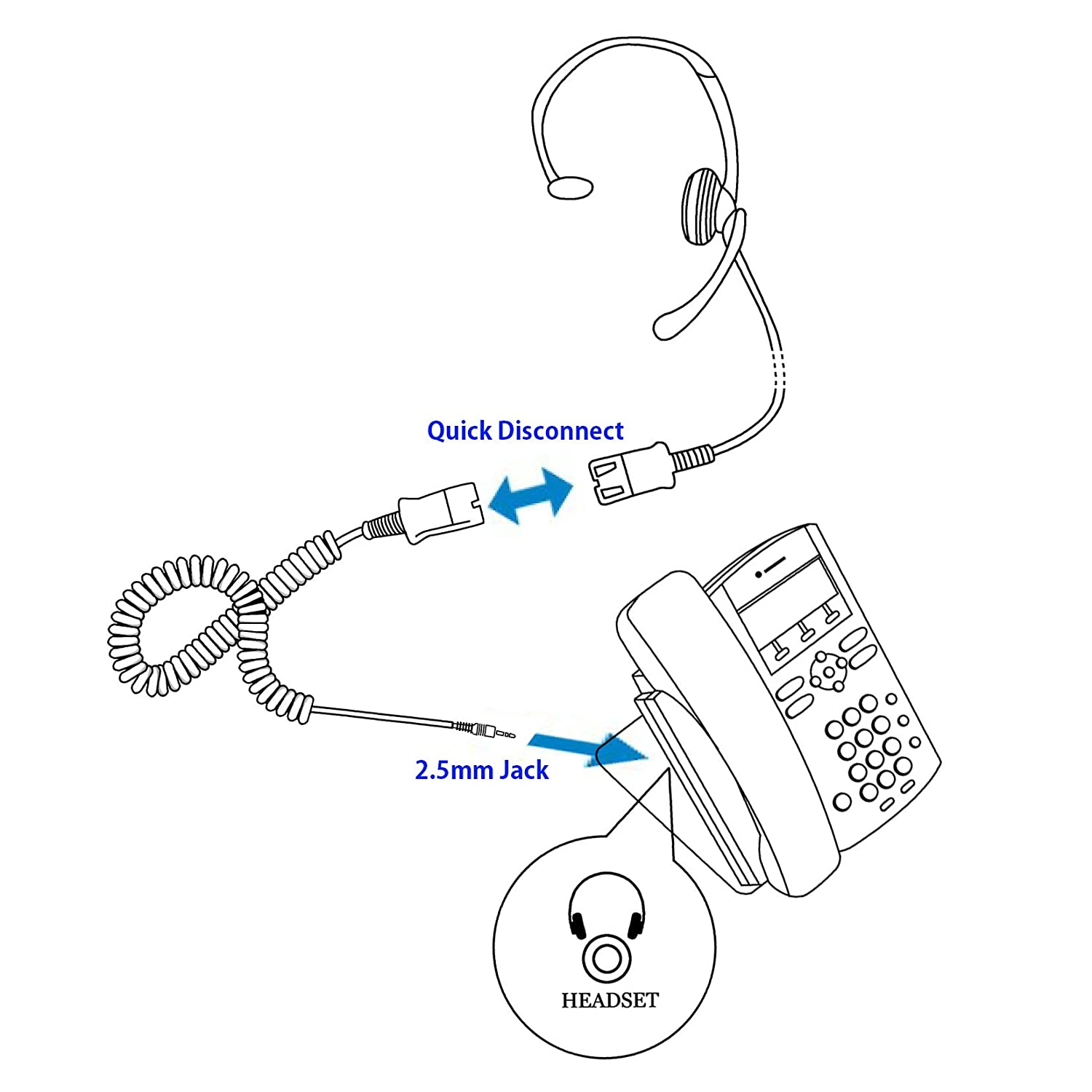 lucent rj9 wiring diagram wiring library amazon com best sound monaural headset 2 5 mm headset quick disconnet jack combo