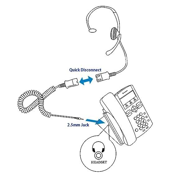 Buy Luxury Monaural Noice Cancel 2 5 Mm Plug Headset Combo