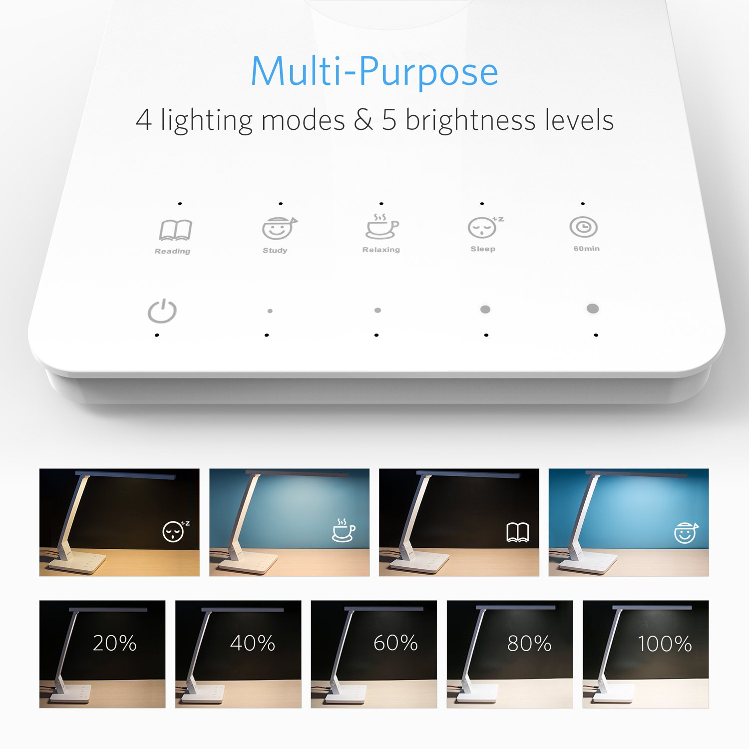 Led Dimmable Desk Lamp By Bestek Eye Care Touch Usb Reading Circuit Sensitive With Charging Port Timer White Office Products