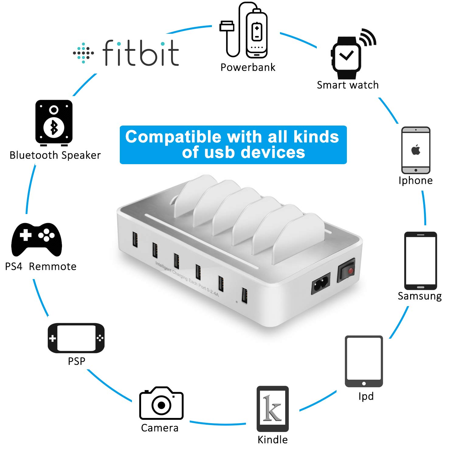 6 Short Cables Included Charging Station for Multiple Devices 6 Smart Charging Ports Docking Organizer White Compatible with iPhone iPad and Android Cell Phone and Tablet