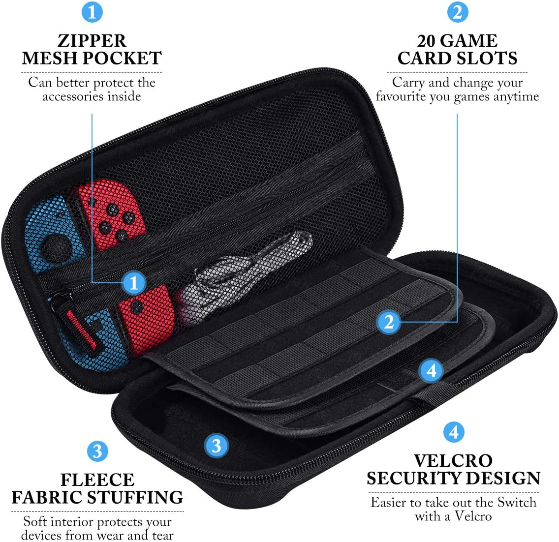 Carrying Case for Nintendo Switch with 2 Pack Screen Protector, 2 Pack Game Card Holder,Protective Hard Portable Travel Carry Case for 20 Game Cartridges and other Nintendo Switch Console Accessories: Electronics