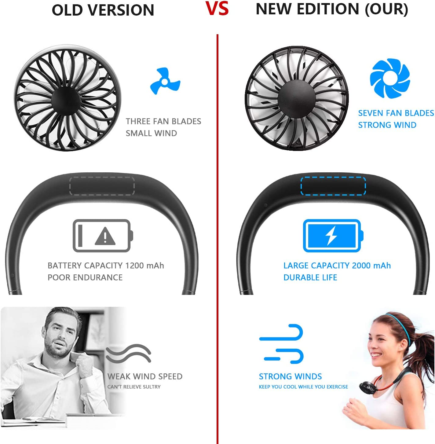 Wearable USB Rechargeable Fan Hand-free Personal Fan Climbing Mountains 360/° Free Rotation Available for Exercising Hand Held Fan Foldable 3-Speed Running Mini Neck-hanging Double Fan Shopping