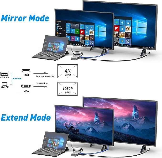 12 en 1 Surface Pro Dock para Surface Pro 4/5/6 Docking ...