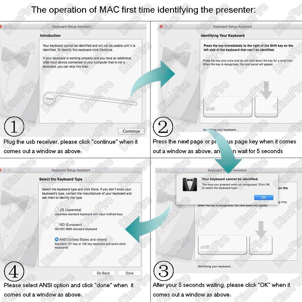 DinoFire Wireless Presenter RF 2.4GHz USB Presentation PowerPoint Clicker PPT Remote Control Pointer Slide Advancer Support Mac by DinoFire (Image #2)
