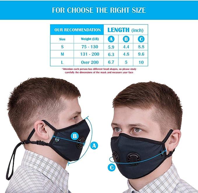 antiviral n95 face mask