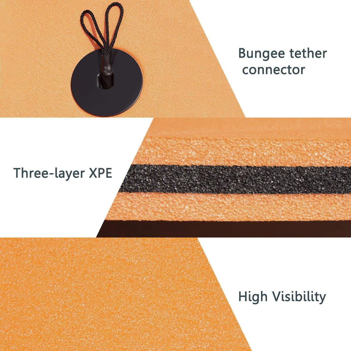 Goplus 12' x 6' Floating Water Pad for Lakes 3 Layer Floating Foam Mat Aqua Buoyancy Pad Designed for Water Recreation and Relaxing (Orange + Black) by Goplus (Image #7)