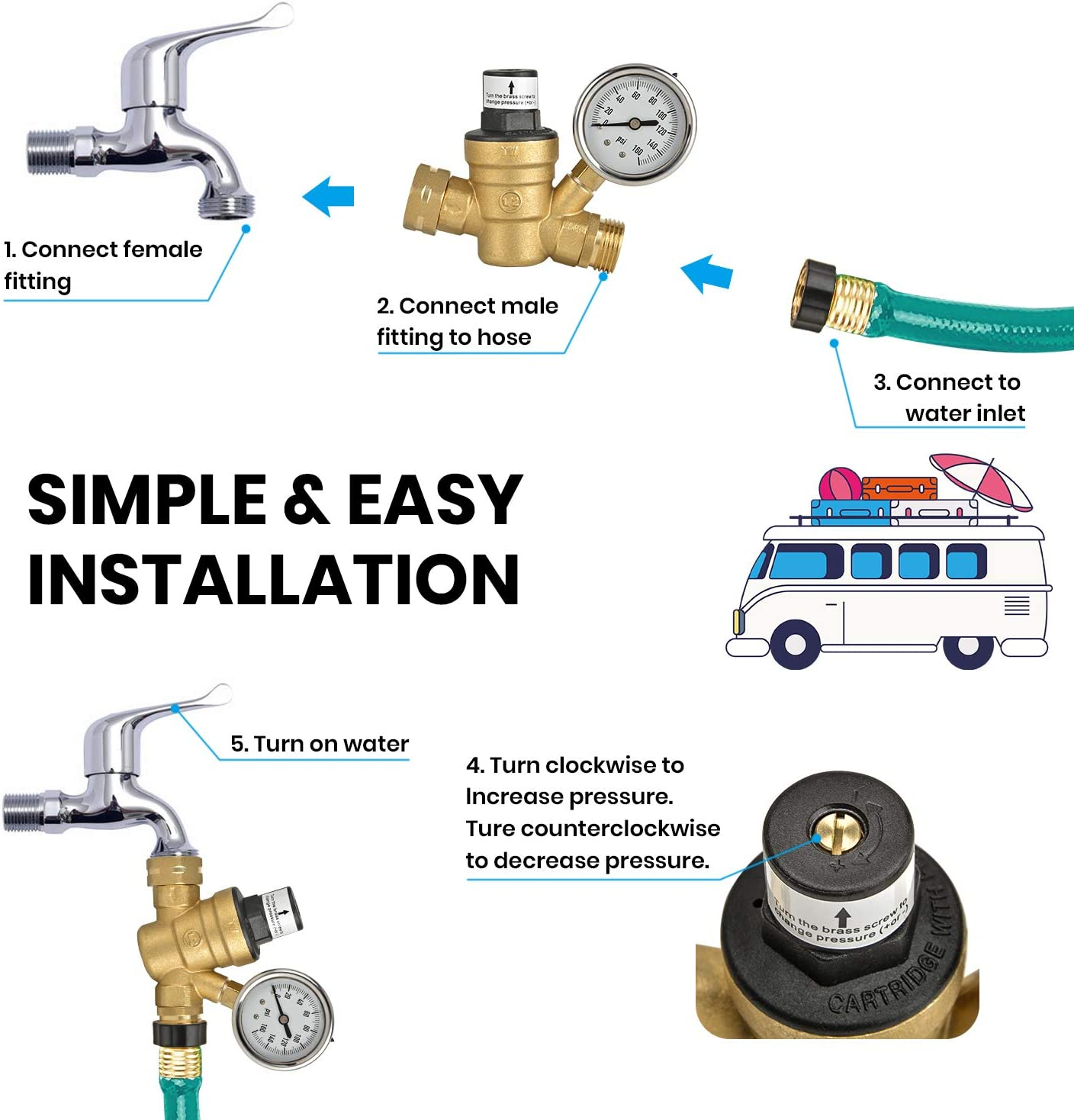 Hitechluxe RV Water Pressure Regulator Valve Lead-Free Brass Adjustable Water Pressure Reducer with Gauge and Inlet Screened Filter for Camper Travel Trailer