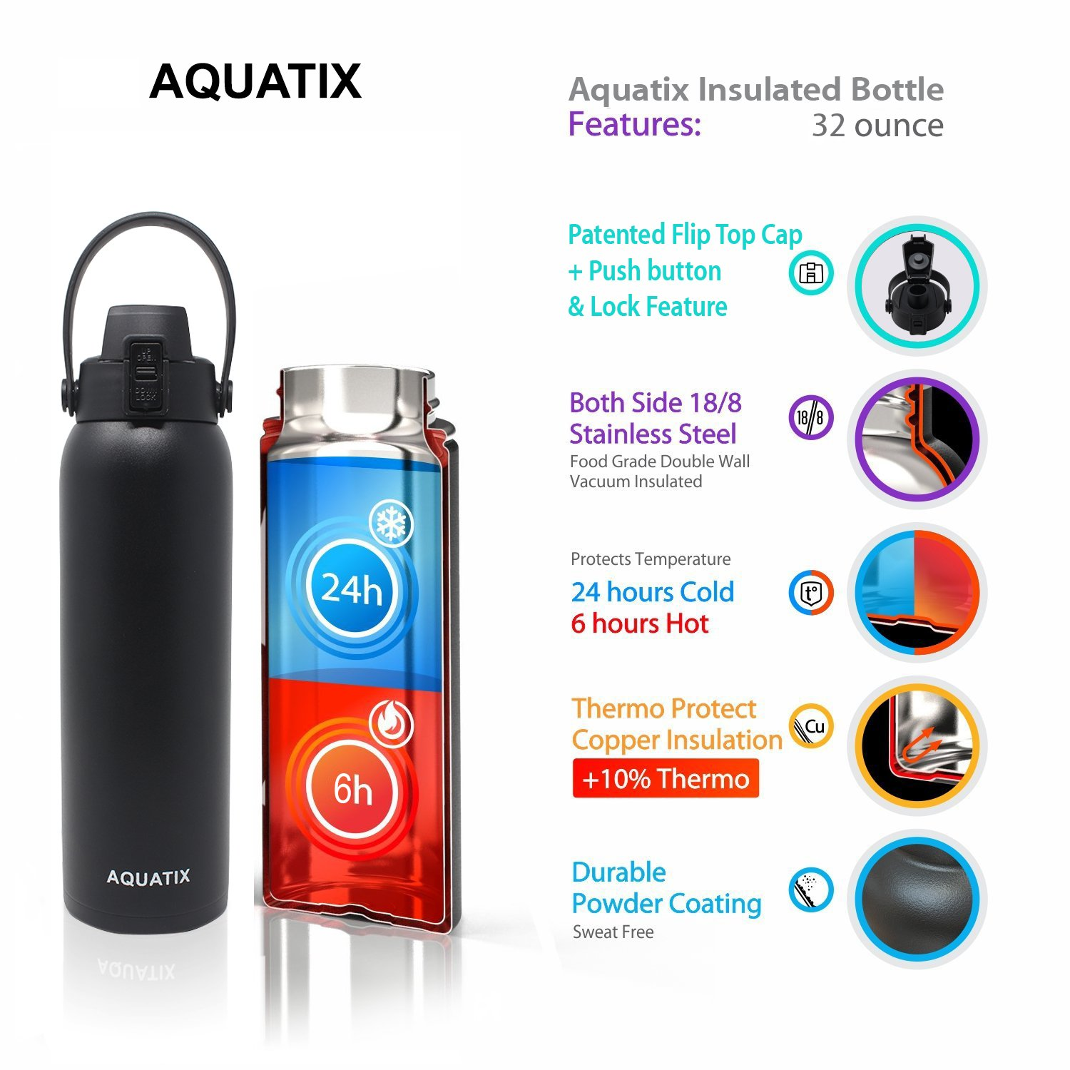 Keeps Drinks Cold 24 hr//Hot 6 hr Aquatix FlipTop Sport Bottle AQ-FTP-BLK-32 Pure Stainless Steel Double Wall Vacuum Insulated Sports Water Bottle Convenient Flip Top Cap with Removable Strap Handle New Aquatix Black, 32 Ounce
