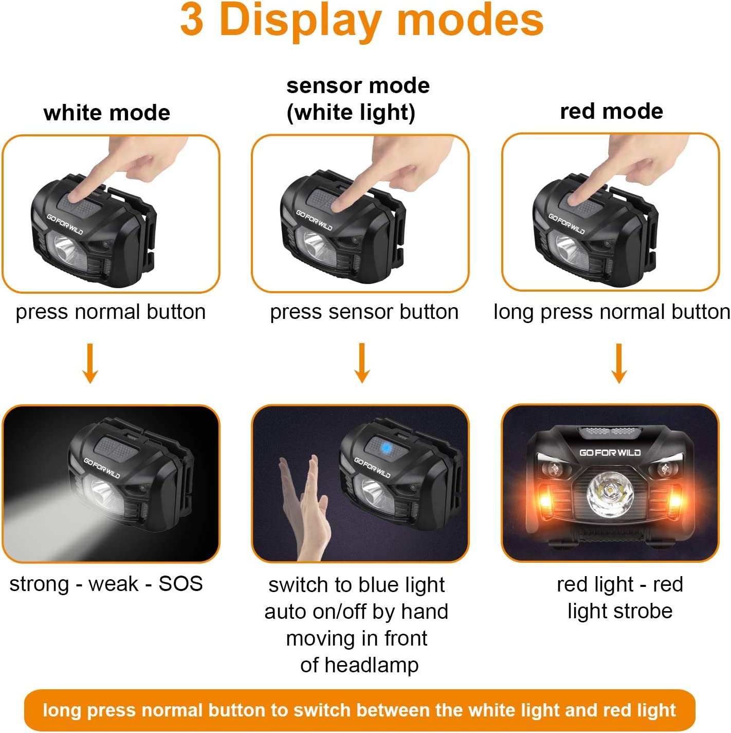 Headlamp Waterproof Lightweight Adjustable Headband 5 Display Modes Perfect for Running Hiking 500 Lumens White Cree LED Head Lamp Flashlight with Redlight and Motion Sensor Switch
