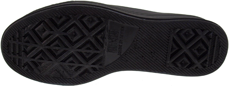 Maxstar Women's C50 6 Holes Platform Canvas Low Top All Sneakers B00L23P77U 8 B(M) US|Black