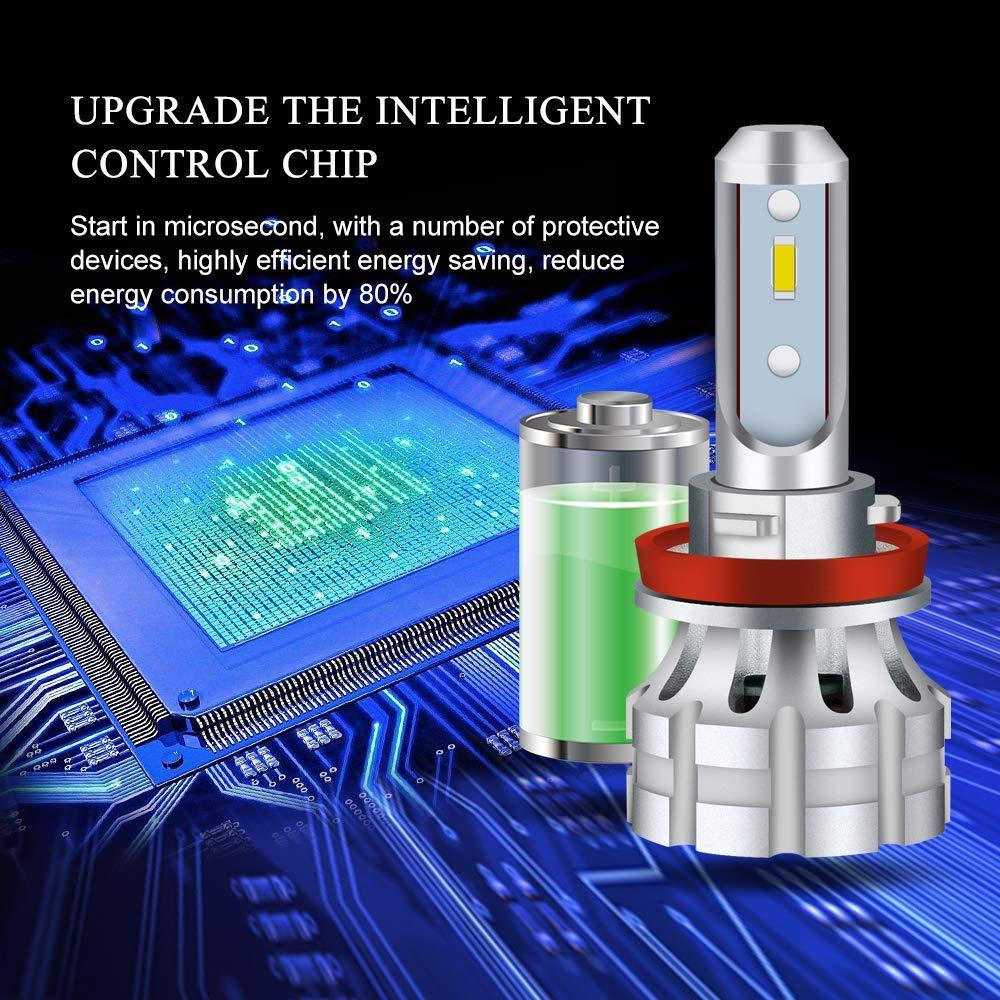 LED 6000K Extr/êmement Lumineux CSP Chips Conversion Ampoule 9003//HB2 3 Ans de Garantie 80W 12000LM Phares pour Voiture et Moto IKERY Ampoule H4
