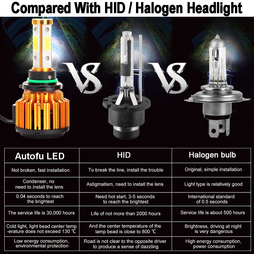 9005 And 9006 Led Headlight Bulbs 6000k White High Low What Color Are The Wires On A 2004 Chrysler Pt Cruiser Wiring Beam Combo Set Super Bright For Chevrolet Silverado 1500 Gmc Chevy Tahoe Dodge Ford Fog
