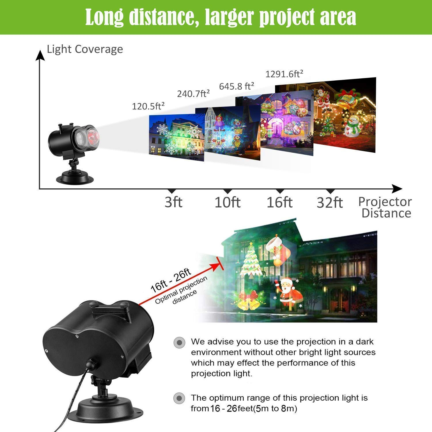 Christmas Decoration Projector LTPAG 2 in 1 Rotating Projector