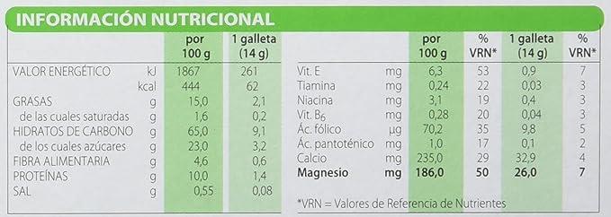 Gerblé - Galletas Soja Naranja - 280 g - [Pack de 4]: Amazon ...