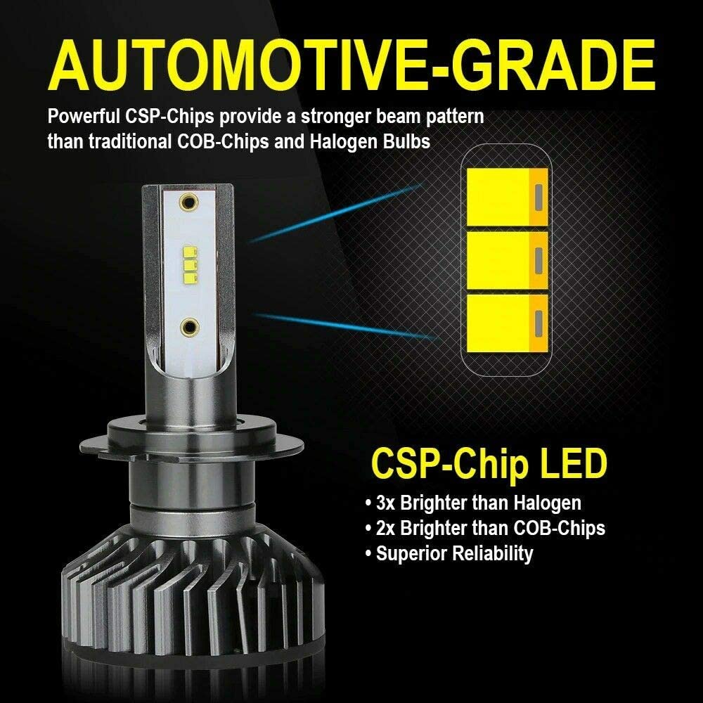 7200Lm Compact LED Foglight Bulbs All-in-One COB Direct Replacement Kit 9005 HB3 9145 9140, 3000K Bright Golden Yellow