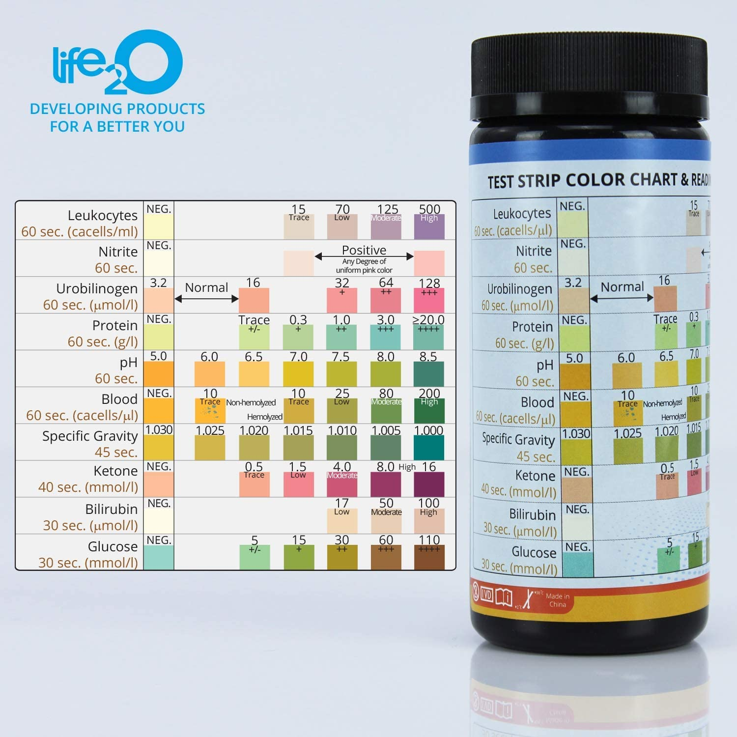 Complete 10-in-1 Urine Test Strips 100ct | Urinalysis Dip-Stick Testing Kit | Ketone, pH, Blood, UTI, Protein | Keto & Alkaline Diet, Ketosis, Kidney Infection & Liver Function | Free e-Book Included: Health & Personal Care
