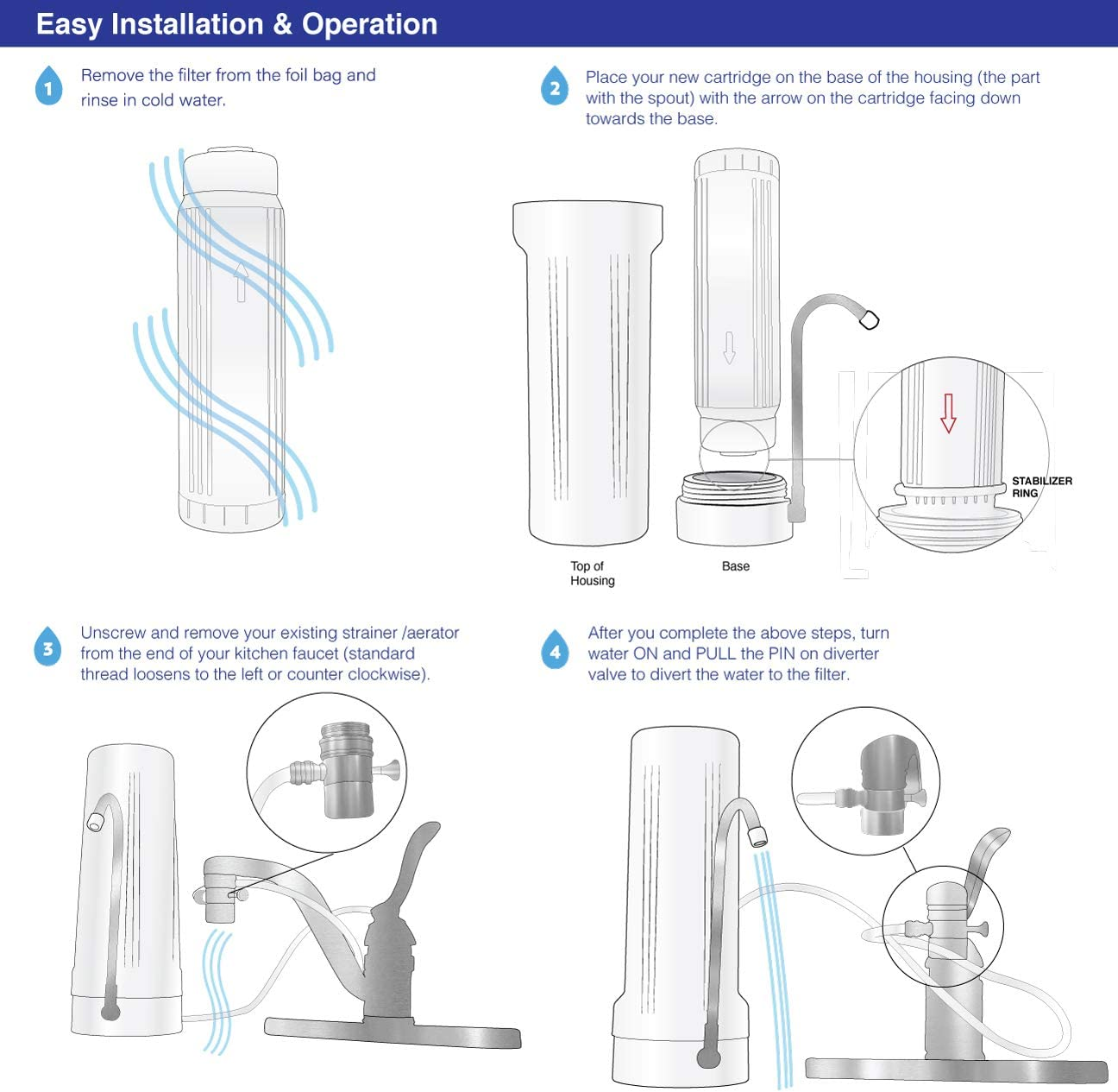 New Wave Enviro 10 Stage Countertop Water Filter easy to install and maintenance