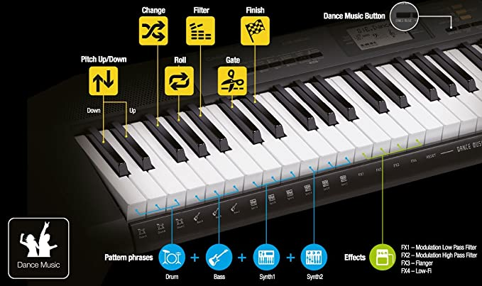 Casio LK-265 61keys Negro piano digital - Teclado electrónico (5,5 W, 946 mm, 307 mm, 92 mm, 3,6 kg, 6,3 mm): Amazon.es: Instrumentos musicales