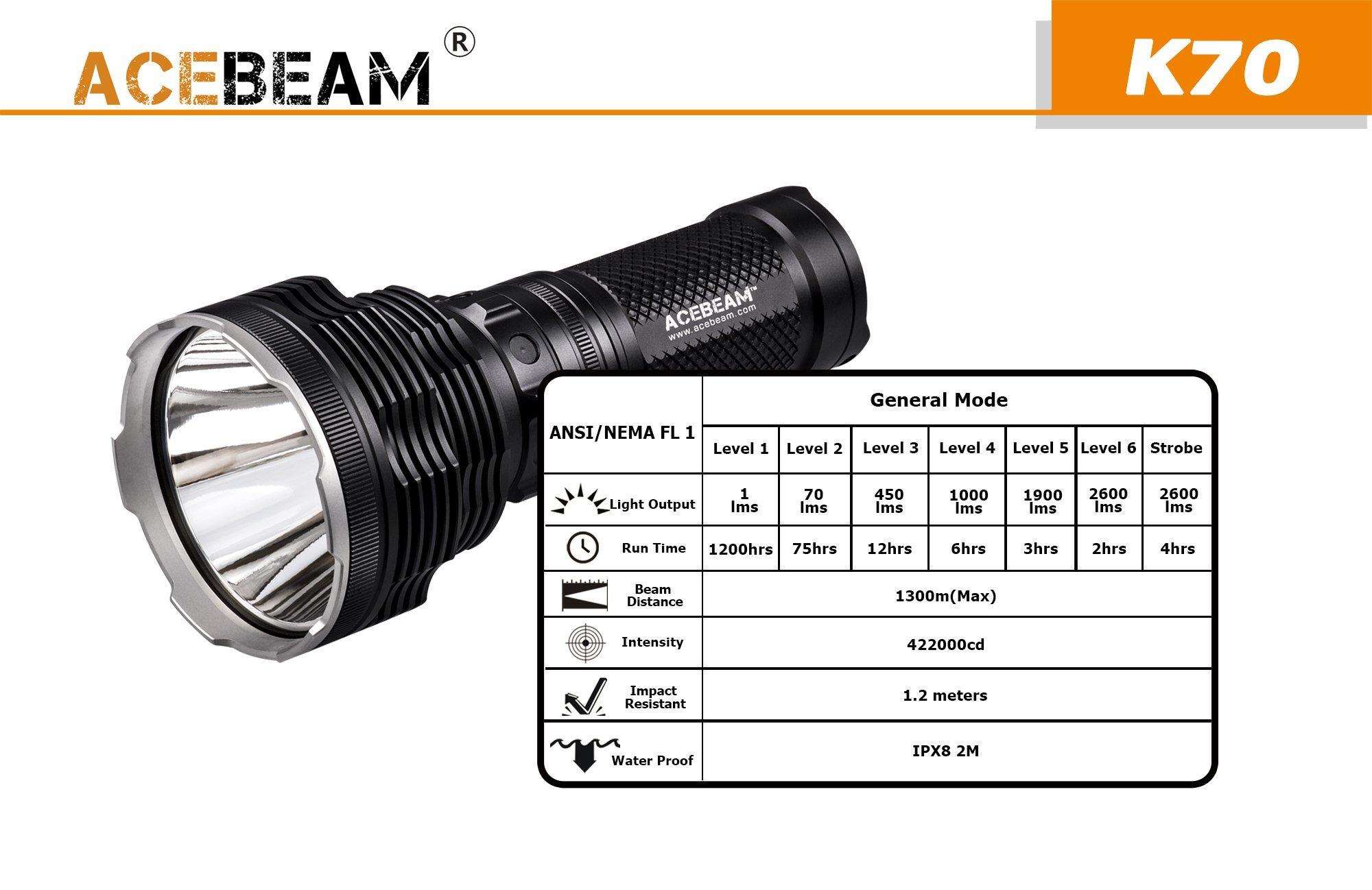 ACEBeam K70 CREE XHP35 Hi LED Flashlight Use 4x 18650 Battery 2600lumens Throw 1300meters by Acebeam (Image #3)