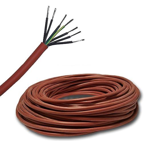 Cable de silicona Sauna Cable sihf en los Metros exactamente. sihf ...