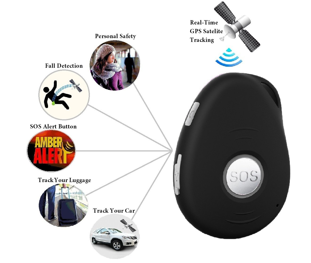 3G VisionOne GPS Tracker / Personal Alarm & Charging Dock Bundle -SOS Alarm, 2-way Talk, Fall Detection, Spy Mode, Geo-fence, Speed Alert, Real-time GPS Tracking Device, Kids, Elderly, Personal, Drone by VisionOneGPS (Image #3)