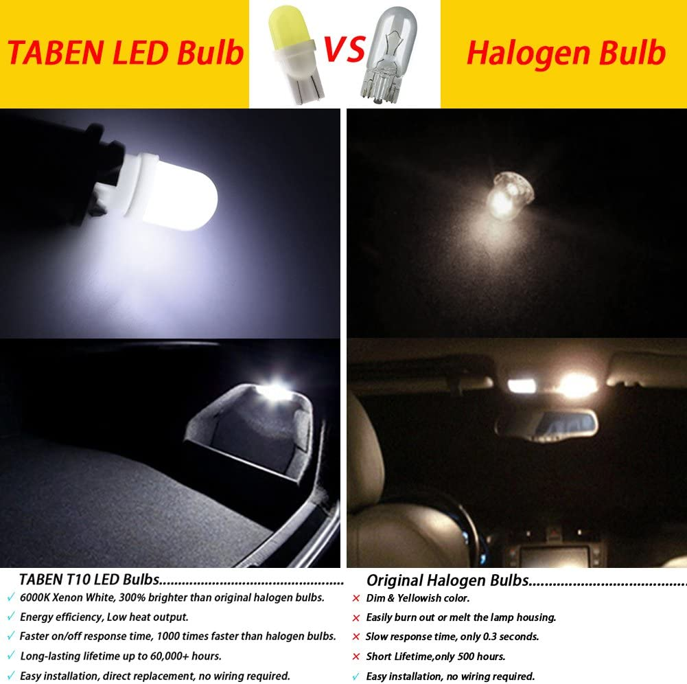 TABEN 10pcs 194 168 2825 W5W T10 Cool White LED Bulbs Replacement for Interior Dome Map Dashboard Lights Trunk Lamp and Exterior License Plate Side Marker Parking Lights Fit RV Camper Van Truck