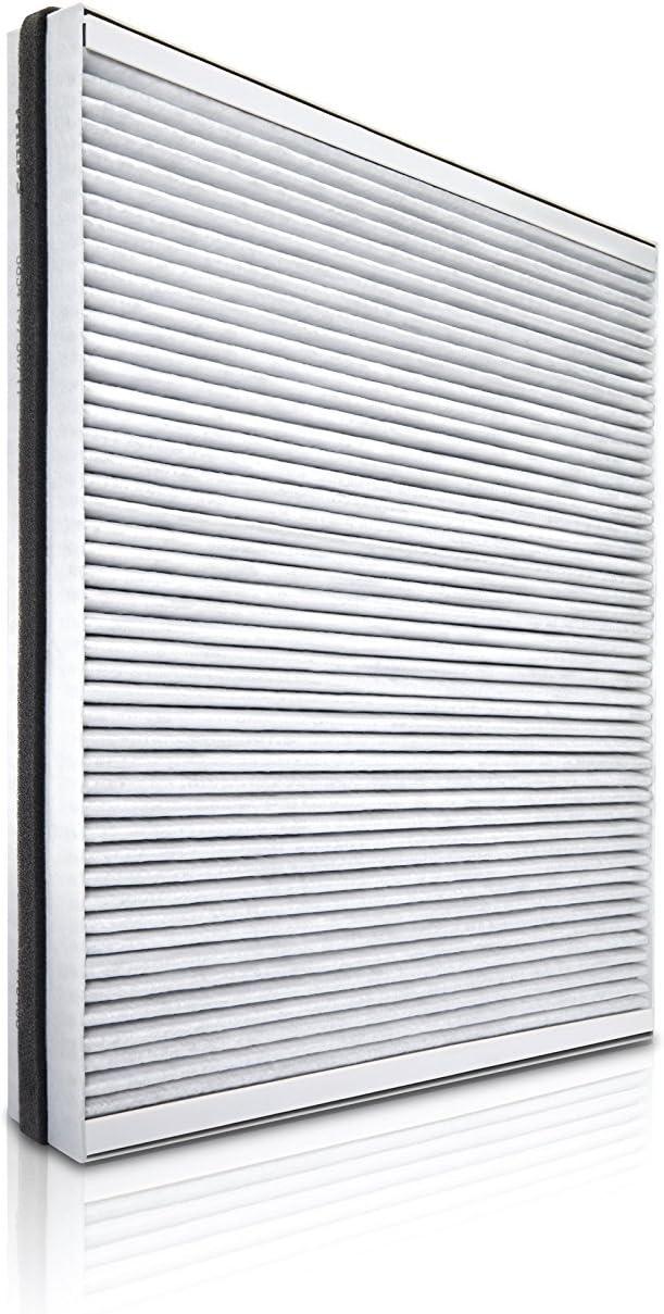 YTT para Philips AC4147 / 10 Filtro de aire ultraeficaz para ...