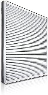 Juego de filtros para purificador de aire Philips AC 4072/11 + ...