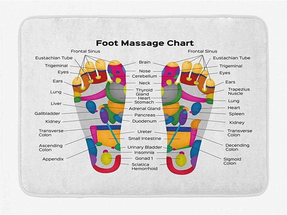 JHDF Anatomia Umana Tappetino da Bagno Tabella Colorata di Massaggio del Piede Parti del Corpo Organi Interni e connessione Tappetino da Bagno con Supporto Antiscivolo